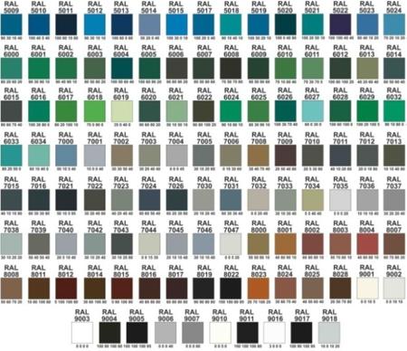 00141980 Szafa ubraniowa, 2 drzwi (wymiary: 1950x1000x500 mm)