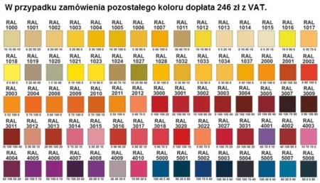 00150660 Szafka warsztatowa, 1 drzwi, 7 szuflad (wymiary: 850x900x505 mm)