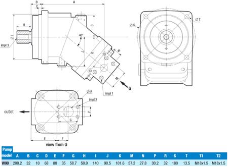 01539161 Pompa hydrauliczna tłoczkowa o stałej wydajności Hydro Leduc W90 (objętość geometryczna: 90 cm³, maksymalna prędkość obrotowa: 1800 min-1 /obr/min)