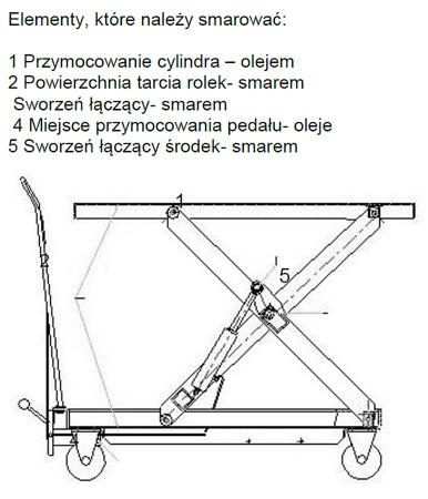 03028217 Wózek platformowy nożycowy (udźwig: 250 kg, wymiary platformy: 830x500 mm)