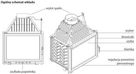 30046762 Wkład kominkowy 13kW Nadia Gilotyna (szyba prosta, drzwi podnoszone do góry)