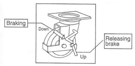 310564 Ruchomy stół podnośny BS100 (udźwig: 1000 kg)