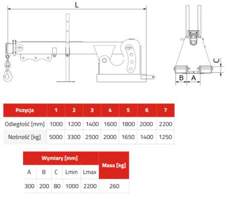 33948655 Trawers do wózka widłowego miproFork TWZ 5000 (udźwig: 5000 kg)