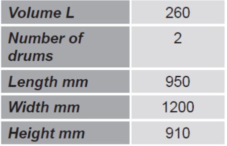 99724717 Paleta do transportu beczek z barierkami bezpieczeństwa GermanTech (ilość beczek: 2, wymiary: 950x1200x910 mm)