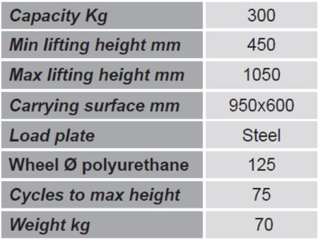 99724840 Wózek platformowy nożycowy GermanTech PL LBM (udźwig: 300 kg, wymiary platformy: 950x600 mm)