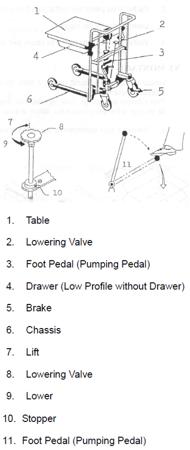 DOSTAWA GRATIS! 310499 Wózek podnośnikowy z wyciągarką  (udźwig: 400 kg)
