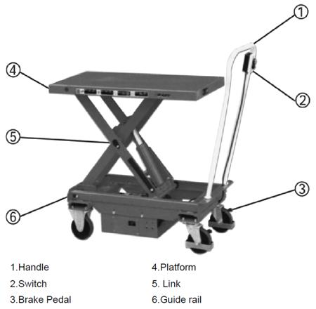 DOSTAWA GRATIS! 310567 Ruchomy stół podnośny elektryczny (udźwig: 300 kg, wymiary platformy: 1010x520 mm)