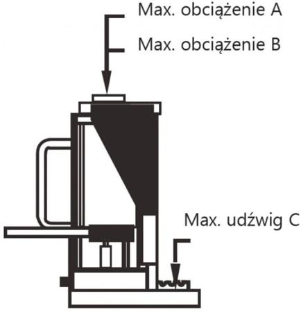 DOSTAWA GRATIS! 44340216 Podnośnik maszynowy Unicraft  (udźwig: 8 t) przestawny pazur
