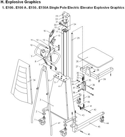 DOSTAWA GRATIS! 99724814 Wózek podnośnikowy z podestem elektryczny GermanTech E 100A (max wysokość: 1700 mm, udźwig: 100 kg)