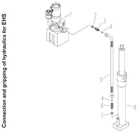 DOSTAWA GRATIS! 99724829 Wózek paletowy podnośnikowy elektryczny z przechyłem GermanTech Ergo - EL (max wysokość: 900 mm, udźwig: 800 kg, długość wideł: 1140 mm)